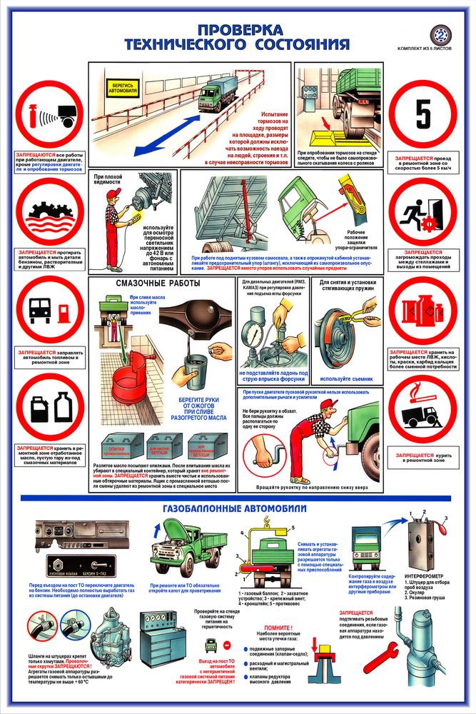 Инструкция по охрана труда водителей